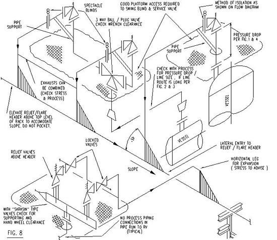 Fire Alarm Wiring Diagram Pdf furthermore Piping And Instrument Diagram P additionally T Head engine further 209 Bn Dg C01c Plant Layout Relief System as well Draw. on piping isometric diagram
