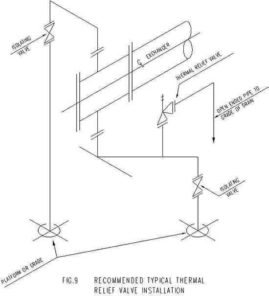bn-dg-c01c plant layout