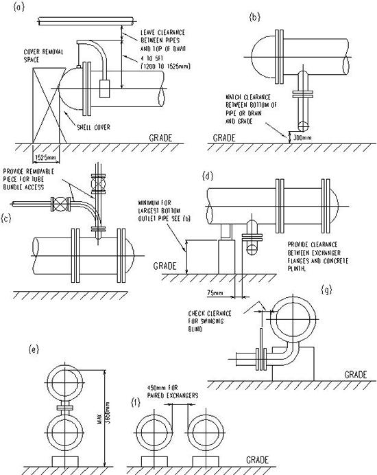 heat exchanger piping schematic wiring diagrams