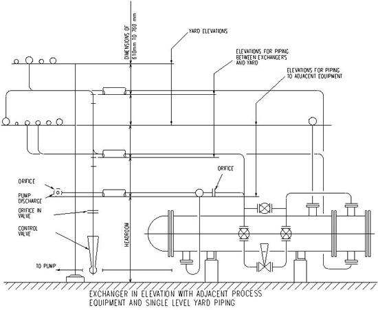 piping layout pictures bn dg c01e plant layout exchangers  bn dg c01e plant layout exchangers