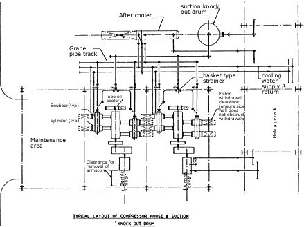 bn-dg-c01f plant layout - compressors piping layout definition piping layout of swimming pool