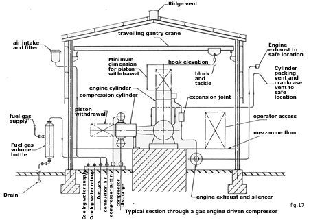 labeled condenser diagram camshaft diagram wiring diagram