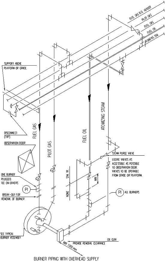 bn-dg-c01g plant layout
