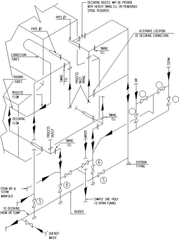 Bn Dg C01g Plant Layout