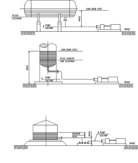 bndgck plant layout  pumps, wiring diagram