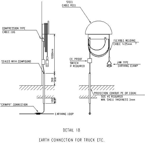 Gilbarco Advantage Service manual